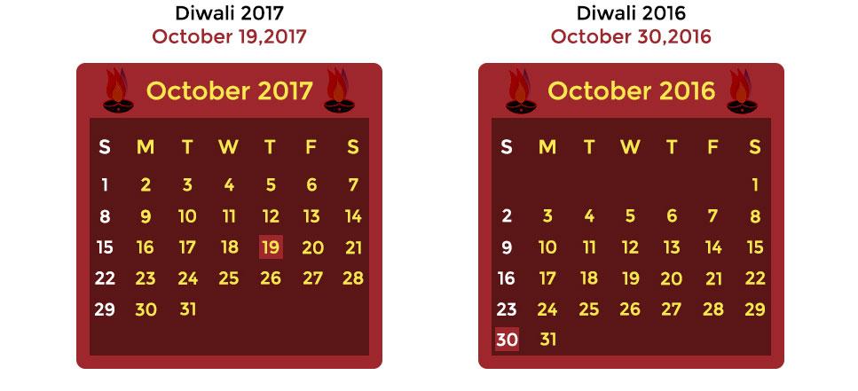 Calendar Diwali